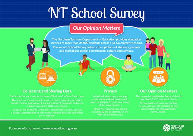 2017 School Survey