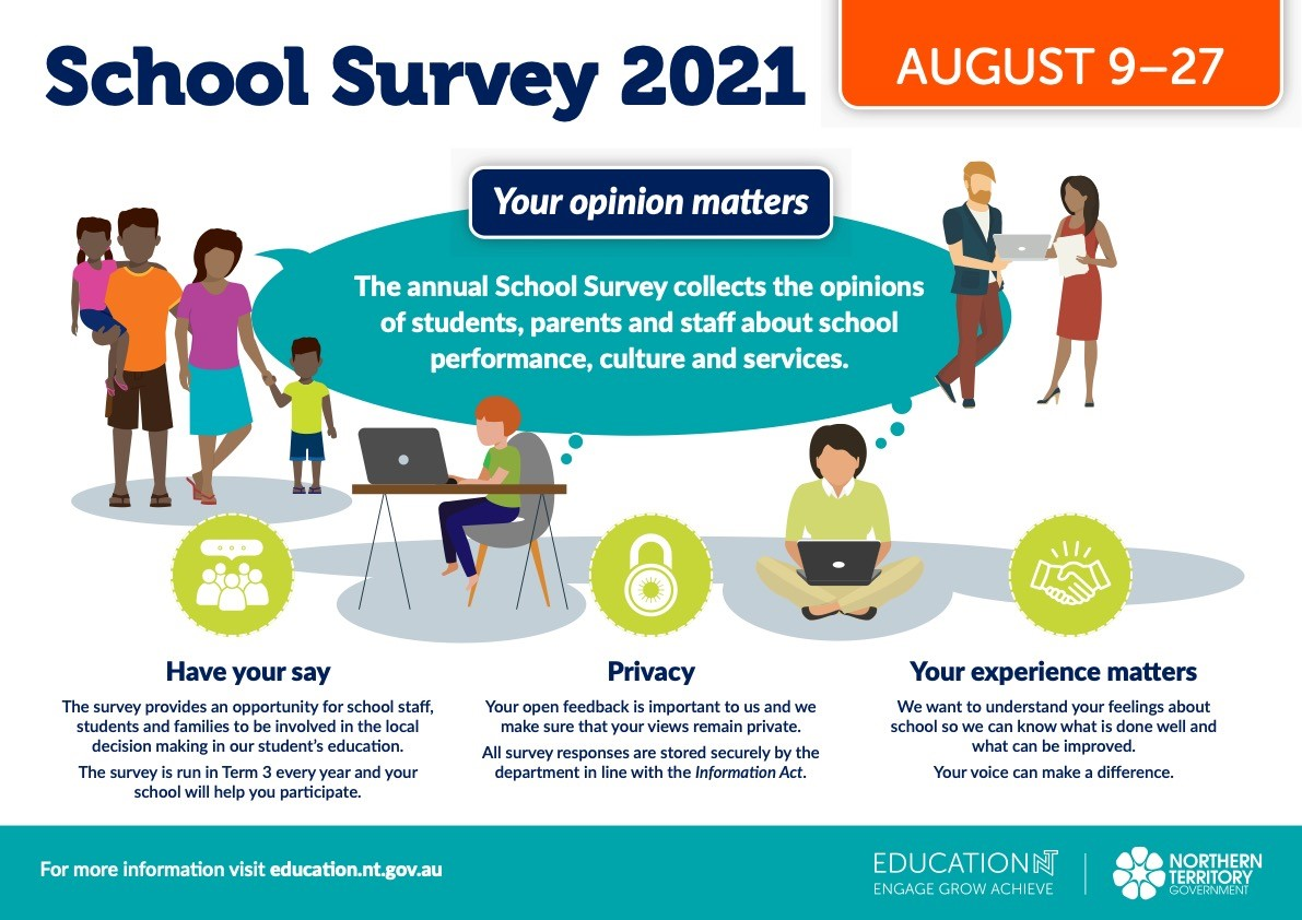 School survey poster for 2019